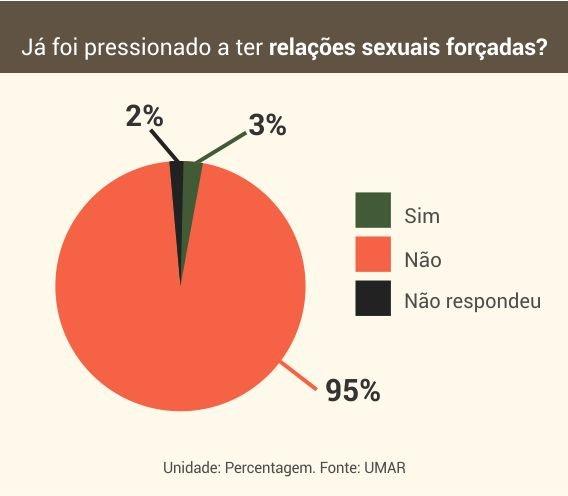 vitima_relacoes_sexuais_forcadas02