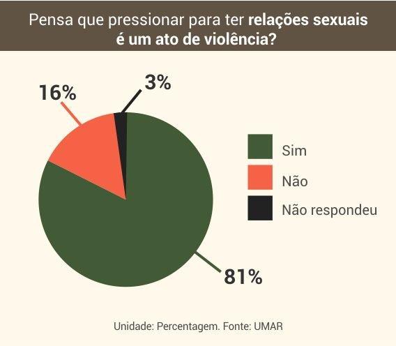 pressionar_relacoes_sexuais_02