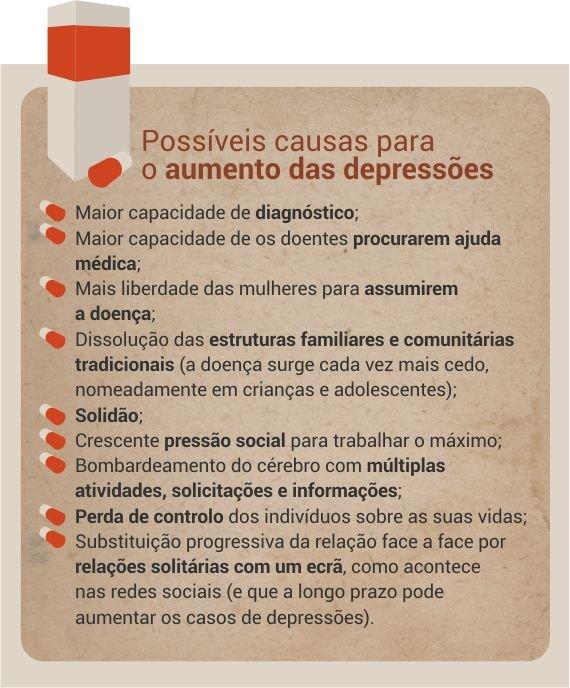 tabela_causas_depressao