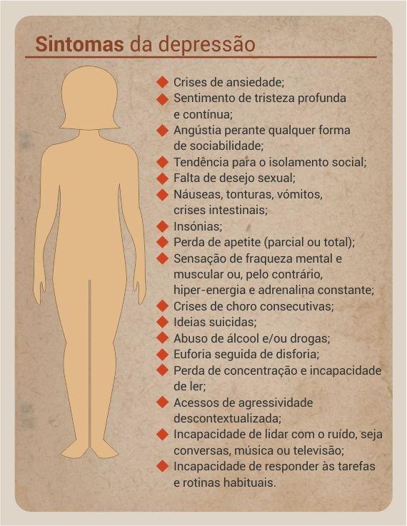 tabela_sintomas_depressao