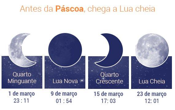 Fases-da-Lua-marco