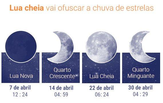 Fases-da-Lua-abril3