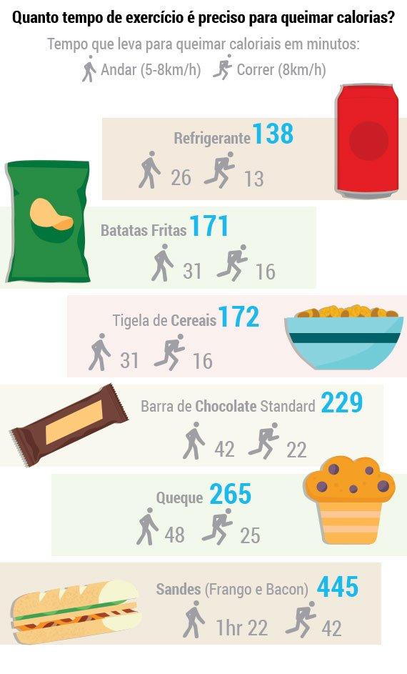 infografia_calorias2