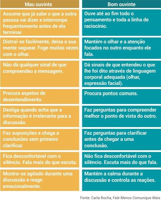fale_menos_conunique_mais03 (2)