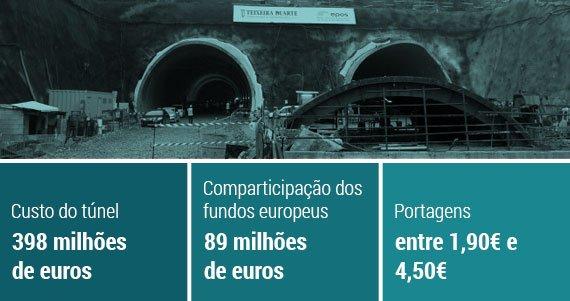 tunel_morao_gastos