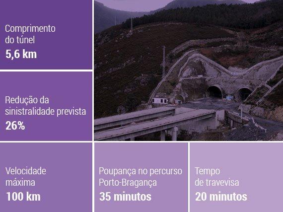 tunel_morao_comprimento02