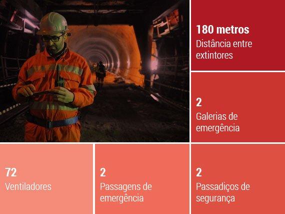 tunel_morao_seguranca