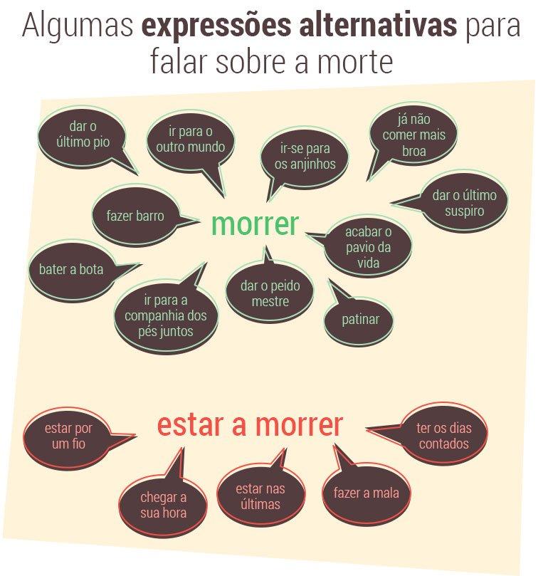 expressoes-de-morte_A