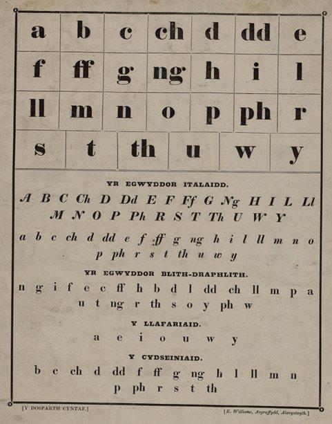 Welsh_alphabet_card_italic_C19th