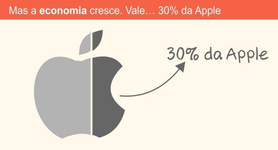 estado_nacao_2016_economia