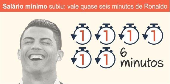 estado_nacao_2016_salario_minimo