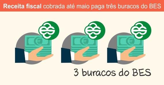estado_nacao_2016_receita_fiscal