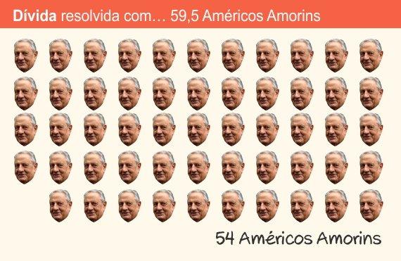 estado_nacao_2016_americo_amorim02