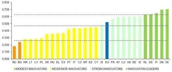 euroinnovation