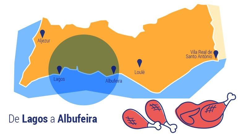 Sep-Algarve-Albufeira
