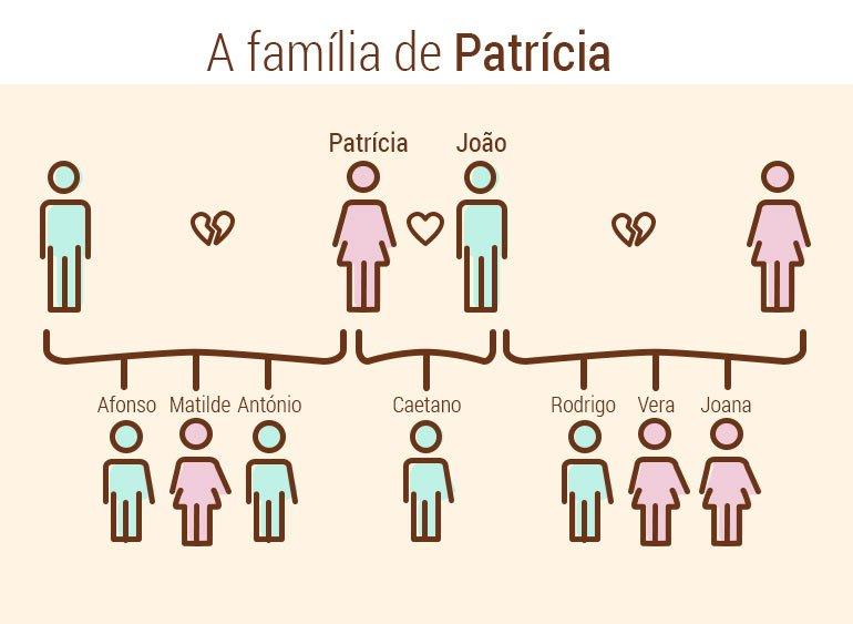 Arvore-Patricia-e-Joao