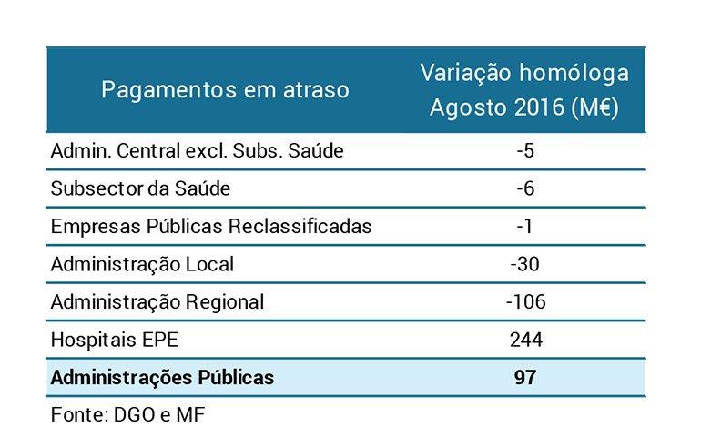 ObsAgosto_2016_tabela2