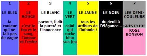 Algumas atribuições sociais e emocionais das cores, segundo Michael Pastoureau