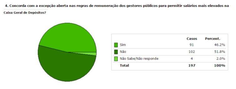 Barómetro_Resultados Novembro4