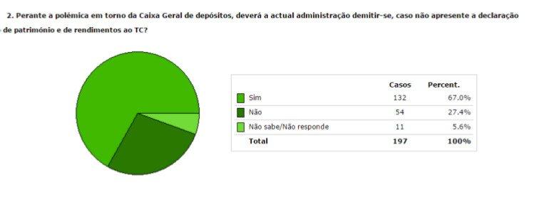 Barómetro_Resultados Novembro2