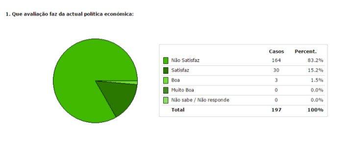 Barómetro_Resultados Novembro