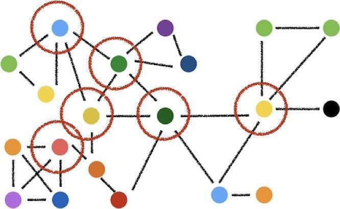 circulo vermelho