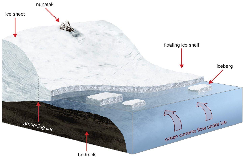 ice shelf illustration_master