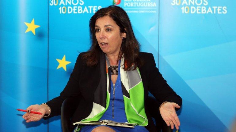 Deputada do PS consegue 276 mil euros de fundos europeus para empresa do pai