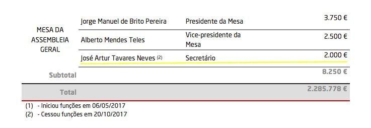 Excerto do Relatório e Contas de 2017 do Banco BIC Português SA